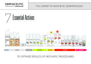 Dermaceutic range